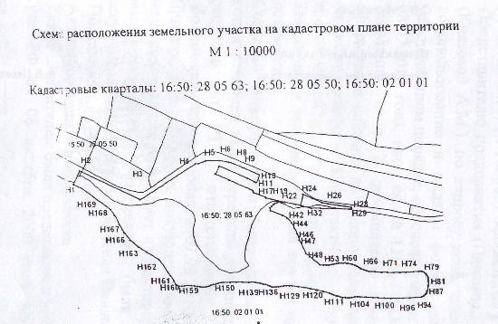 Кто готовит схема расположения земельного участка