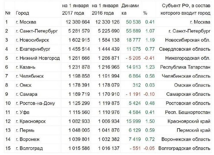 Грузчик изКазани понял алгоритм телефонного минирования российских городов